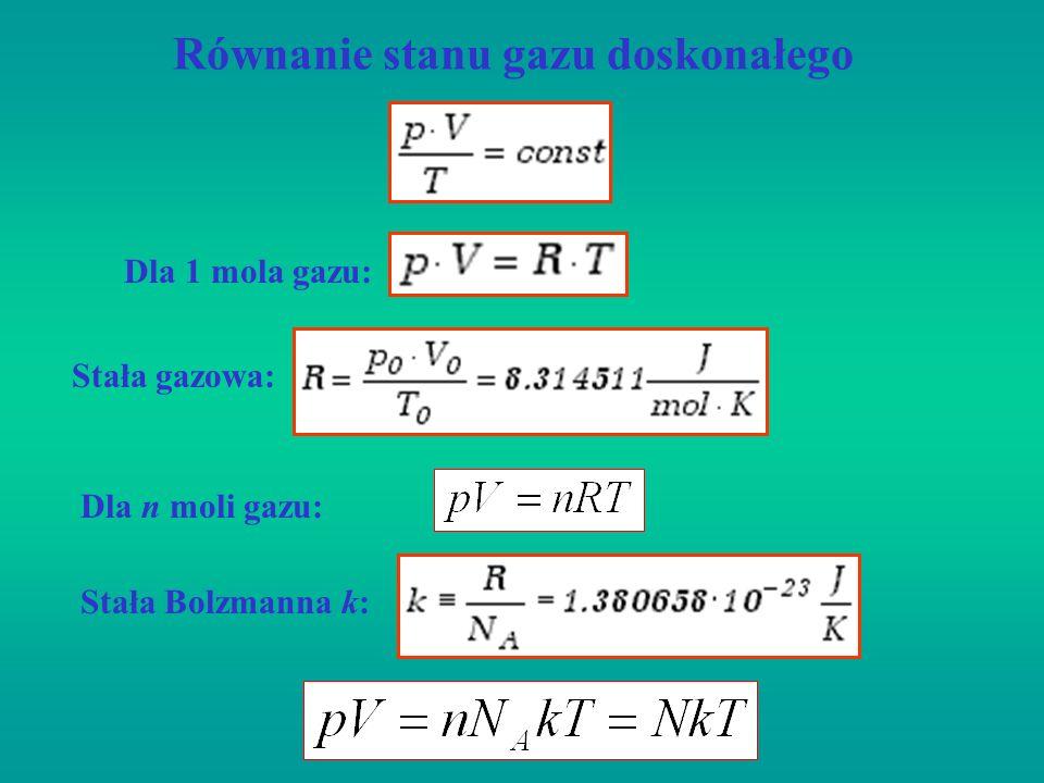 Równanie stanu gazu doskonałego Dla 1 mola gazu: Stała gazowa: Dla n moli gazu: Stała Bolzmanna k: