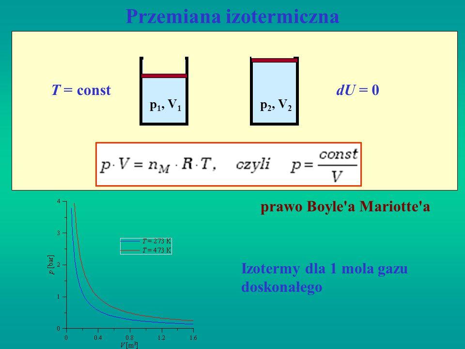 Przemiana izotermiczna T = constdU = 0 p 1, V 1 p 2, V 2 prawo Boyle'a Mariotte'a Izotermy dla 1 mola gazu doskonałego