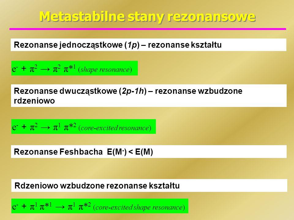 Metastabilne stany rezonansowe Rezonanse jednocząstkowe (1p) – rezonanse kształtu e - + π 2 π 2 π* 1 (shape resonance) Rezonanse dwucząstkowe (2p-1h)