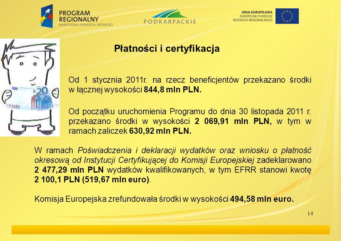 14 Płatności i certyfikacja Od 1 stycznia 2011r. na rzecz beneficjentów przekazano środki w łącznej wysokości 844,8 mln PLN. Od początku uruchomienia