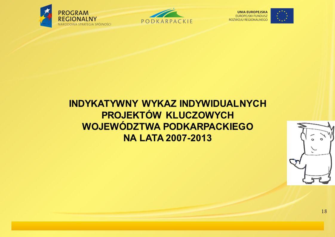 INDYKATYWNY WYKAZ INDYWIDUALNYCH PROJEKTÓW KLUCZOWYCH WOJEWÓDZTWA PODKARPACKIEGO NA LATA 2007-2013 18