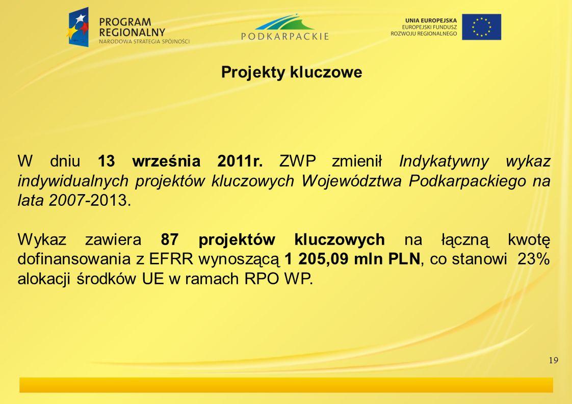 Projekty kluczowe W dniu 13 września 2011r. ZWP zmienił Indykatywny wykaz indywidualnych projektów kluczowych Województwa Podkarpackiego na lata 2007-