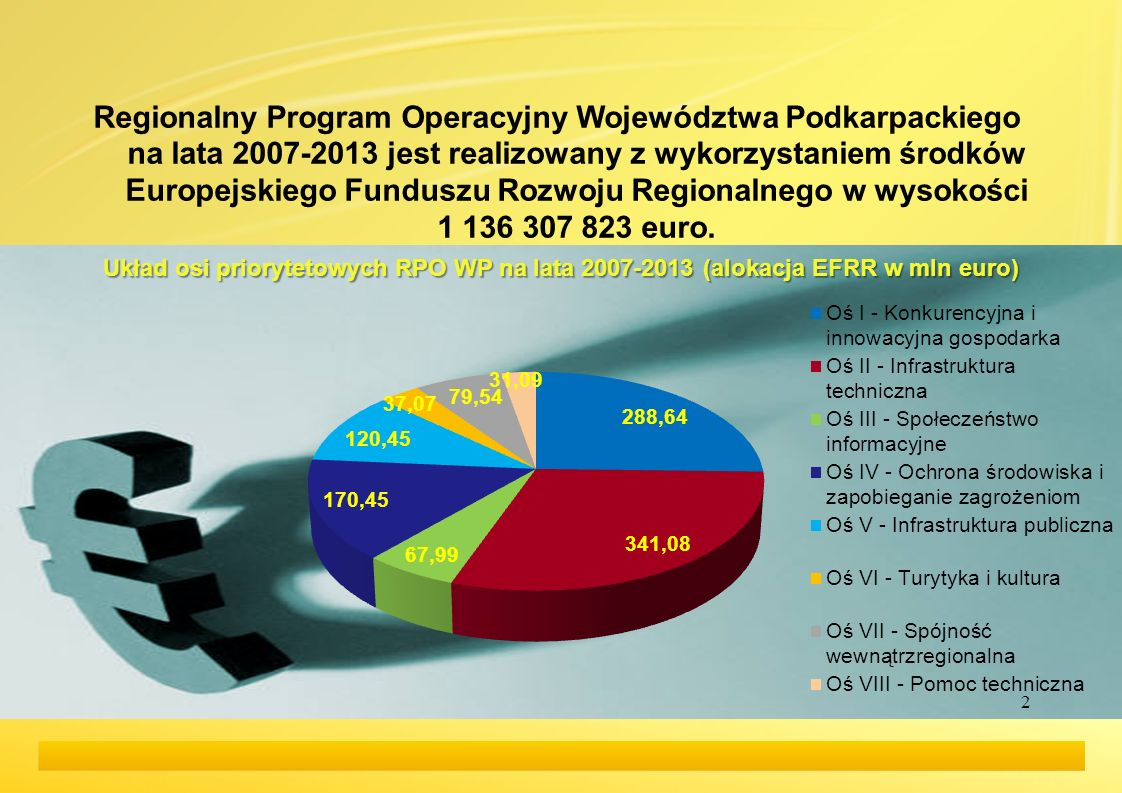 Oś priorytetowa V Infrastruktura publiczna l.p.Nazwa projektu Orientacyjny koszt całkowity projektu (w tym maksymalny poziom dofinansowania z UE) (mln PLN) 1.Budowa Instytutu Teologiczno-Pastoralnego im.