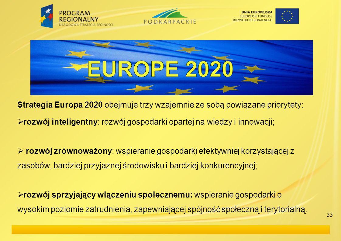 33 Strategia Europa 2020 obejmuje trzy wzajemnie ze sobą powiązane priorytety: rozwój inteligentny: rozwój gospodarki opartej na wiedzy i innowacji; r