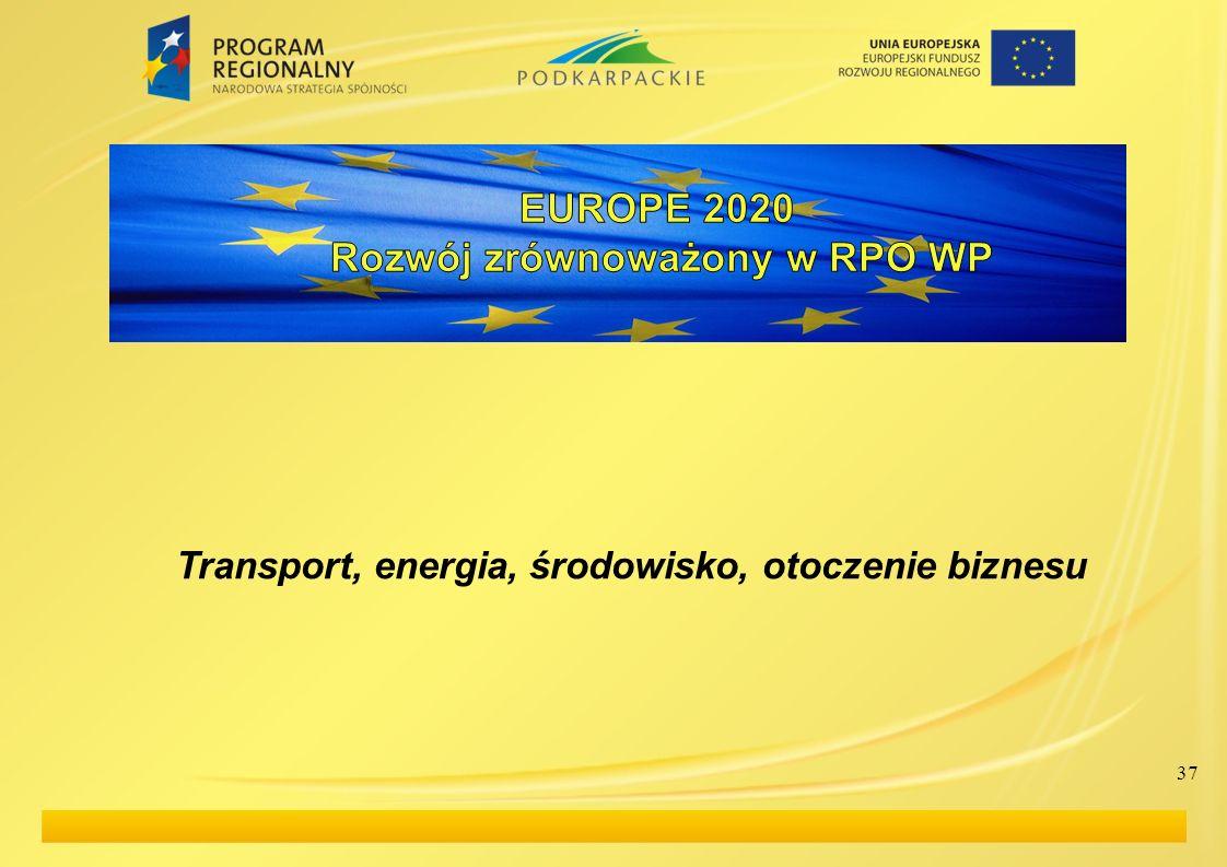 37 Transport, energia, środowisko, otoczenie biznesu