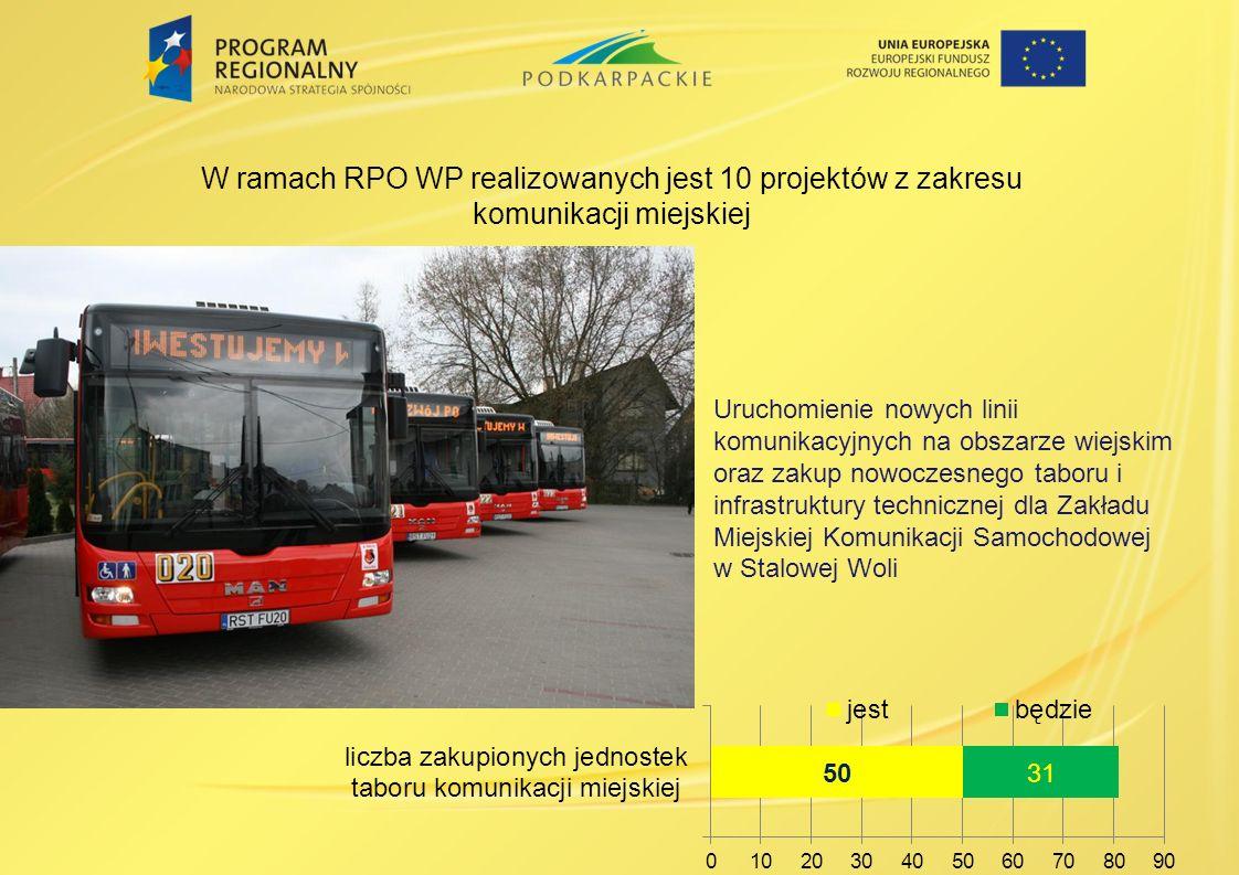 Uruchomienie nowych linii komunikacyjnych na obszarze wiejskim oraz zakup nowoczesnego taboru i infrastruktury technicznej dla Zakładu Miejskiej Komun
