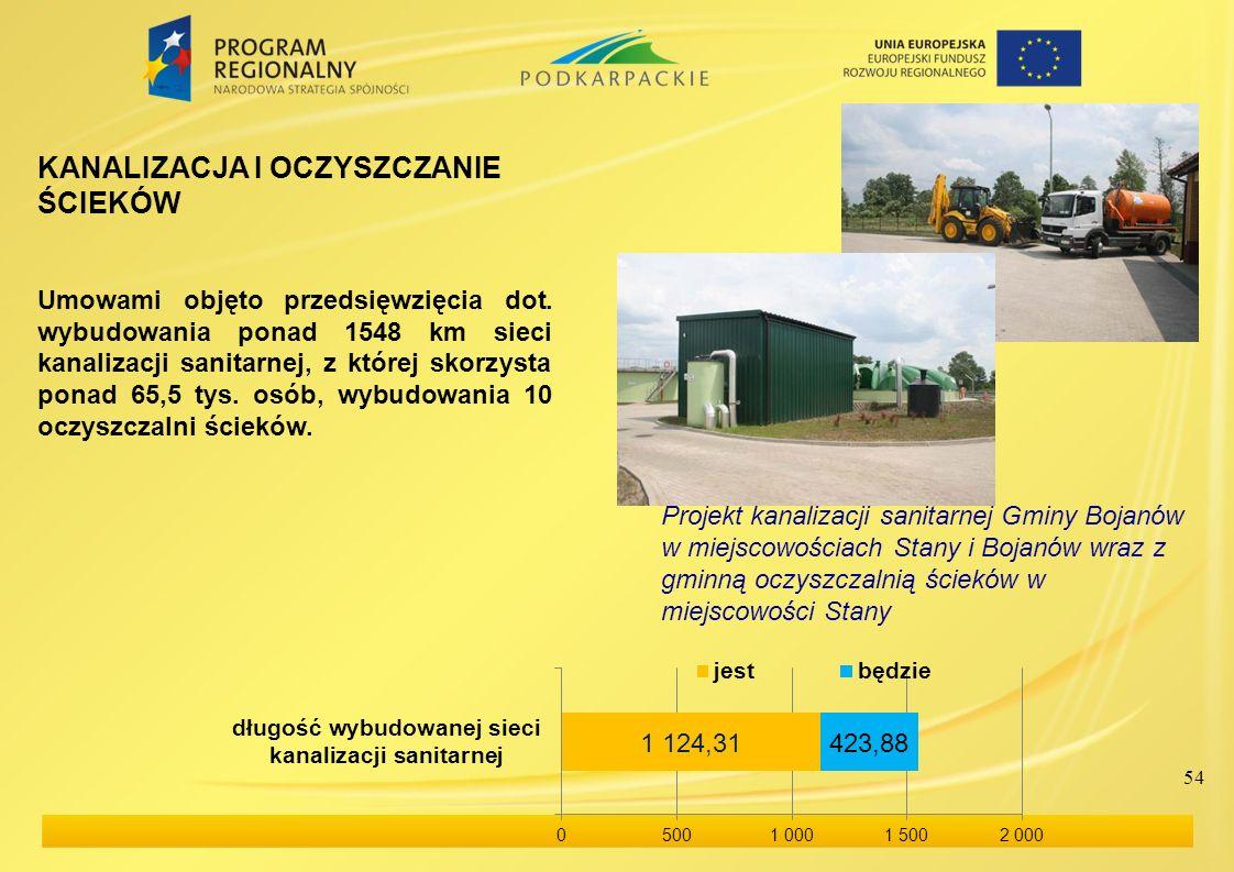 KANALIZACJA I OCZYSZCZANIE ŚCIEKÓW Umowami objęto przedsięwzięcia dot. wybudowania ponad 1548 km sieci kanalizacji sanitarnej, z której skorzysta pona