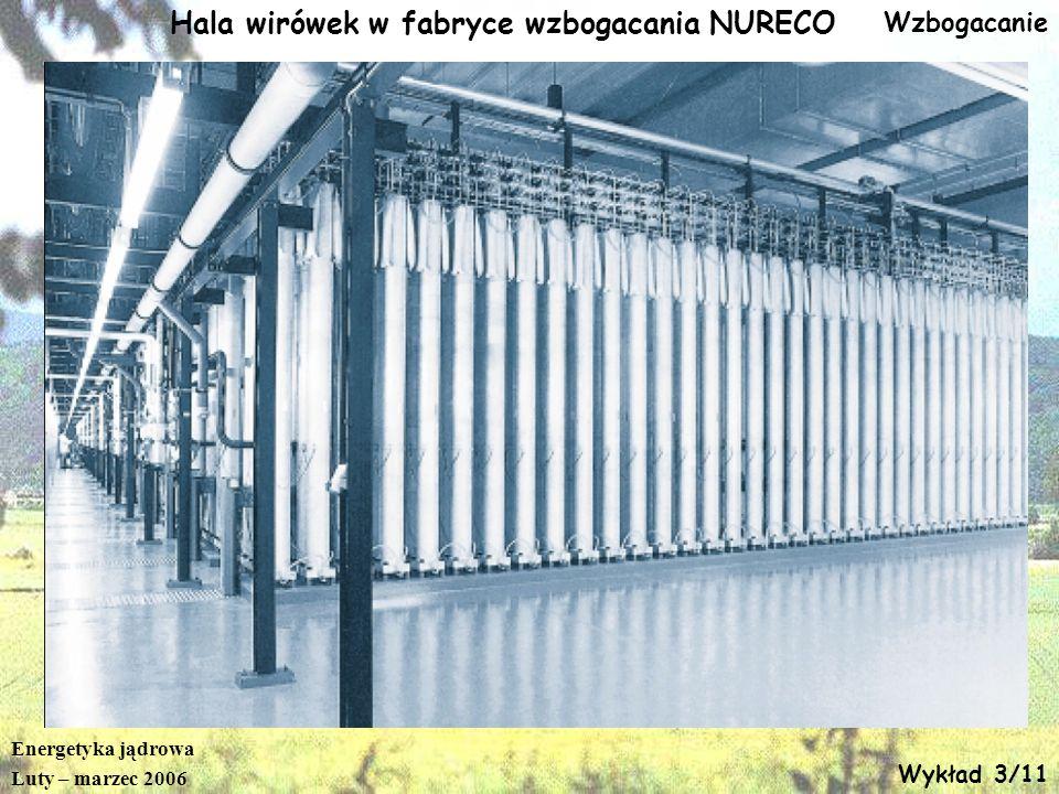 Energetyka jądrowa Luty – marzec 2006 Wykład 3/11 Wzbogacanie Hala wirówek w fabryce wzbogacania NURECO