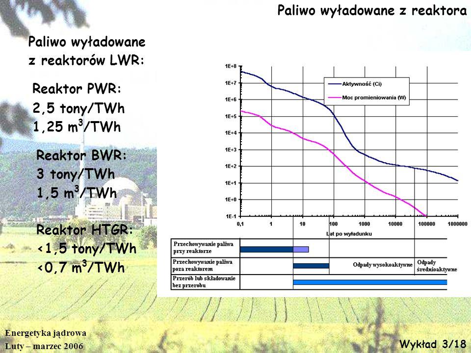 Energetyka jądrowa Luty – marzec 2006 Wykład 3/18 Paliwo wyładowane z reaktora Paliwo wyładowane z reaktorów LWR: Reaktor PWR: 2,5 tony/TWh 1,25 m 3 /