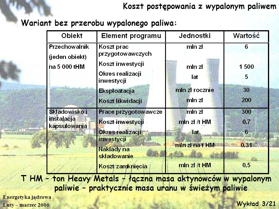 Energetyka jądrowa Luty – marzec 2006 Wykład 3/21 Koszt postępowania z wypalonym paliwem Wariant bez przerobu wypalonego paliwa: T HM – ton Heavy Meta