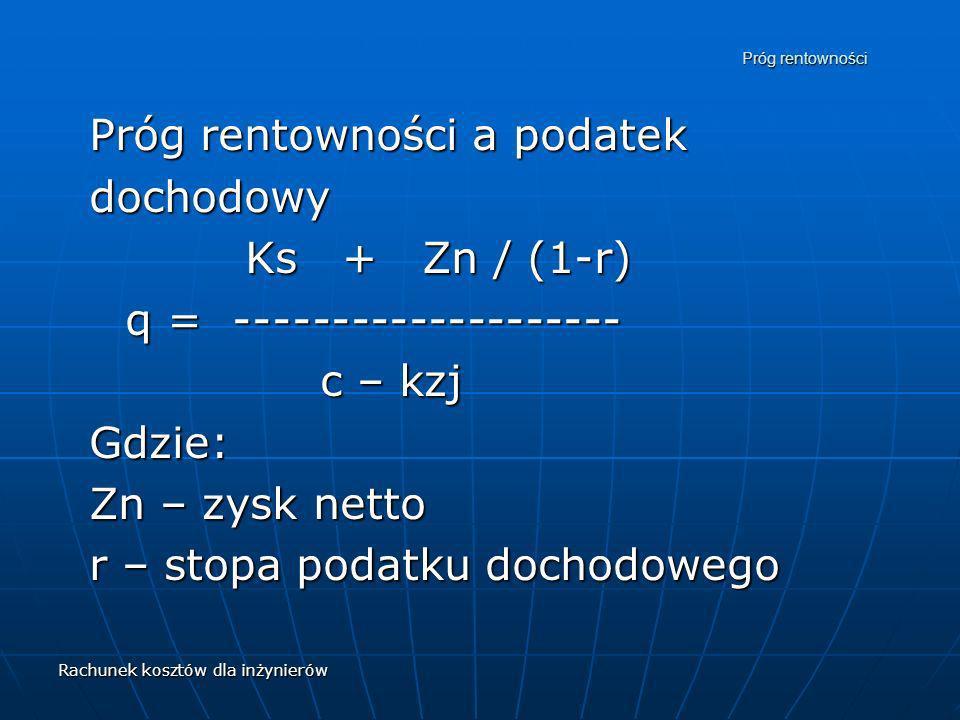 Rachunek kosztów dla inżynierów Próg rentowności Próg rentowności a podatek dochodowy Ks + Zn / (1-r) Ks + Zn / (1-r) q = -------------------- c – kzj