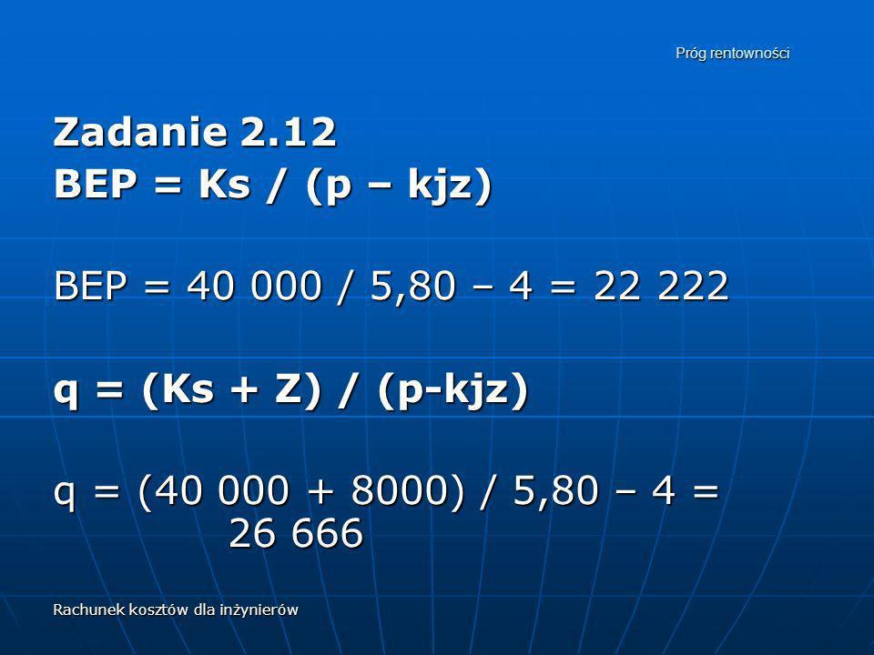 Rachunek kosztów dla inżynierów Próg rentowności Zadanie 2.12 BEP = Ks / (p – kjz) BEP = 40 000 / 5,80 – 4 = 22 222 q = (Ks + Z) / (p-kjz) q = (40 000