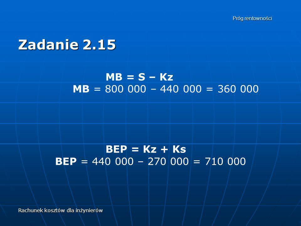 Rachunek kosztów dla inżynierów Próg rentowności Zadanie 2.15 MB = S – Kz MB = 800 000 – 440 000 = 360 000 BEP = Kz + Ks BEP = 440 000 – 270 000 = 710