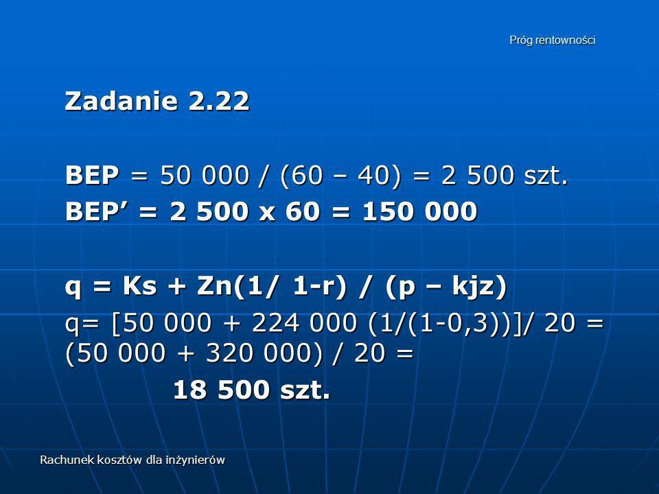 Rachunek kosztów dla inżynierów Próg rentowności Zadanie 2.22 BEP = 50 000 / (60 – 40) = 2 500 szt. BEP = 2 500 x 60 = 150 000 q = Ks + Zn(1/ 1-r) / (