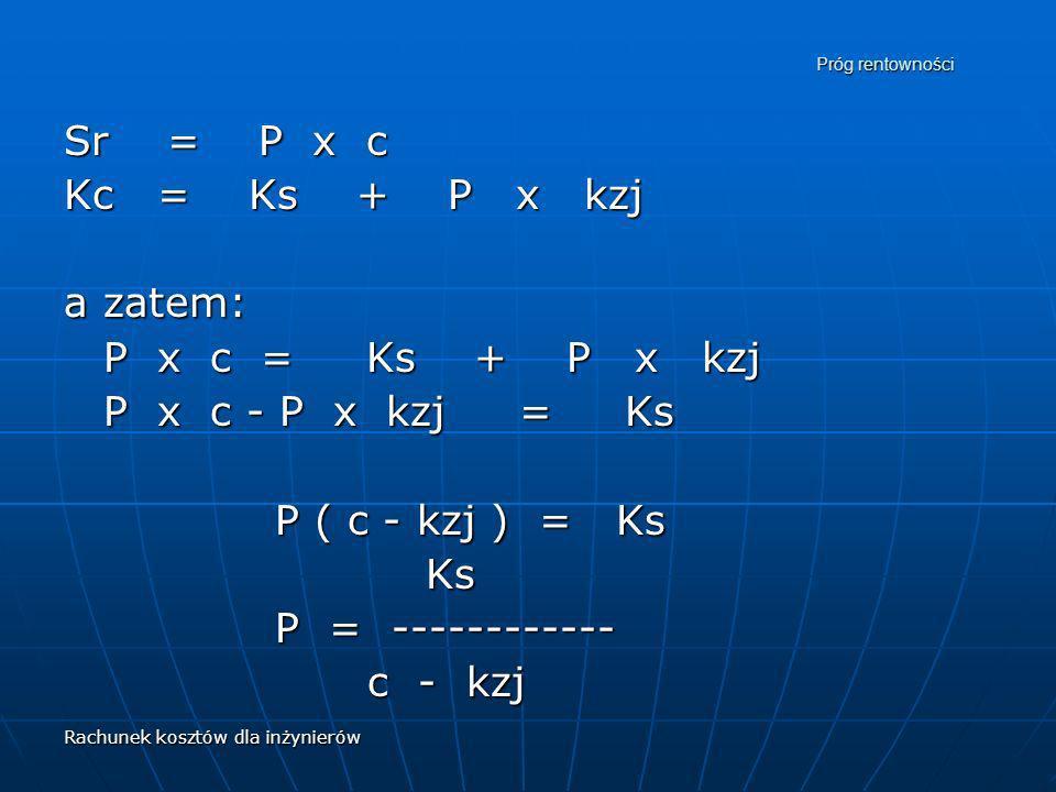 Rachunek kosztów dla inżynierów Próg rentowności Sr = P x c Kc = Ks + P x kzj a zatem: P x c = Ks + P x kzj P x c - P x kzj = Ks P ( c - kzj ) = Ks Ks