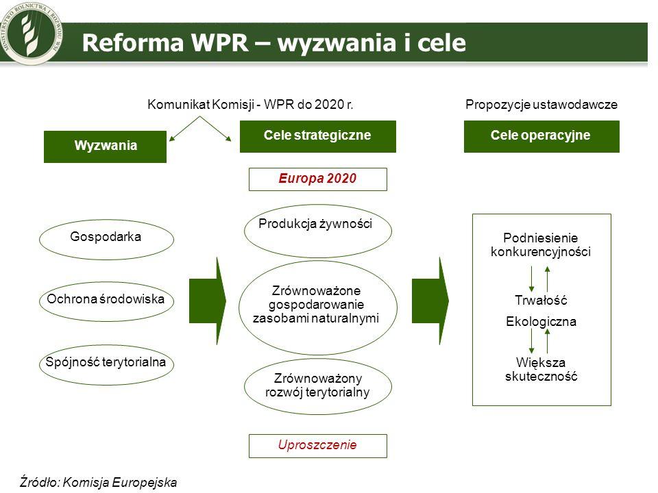 Cele reformy i nowe elementy WPR Nowa pro-środowiskowa płatność w ramach filaru I Rozszerzenie zasady wzajemnej zgodności o zmiany klimatyczne Dwa priorytety dot.
