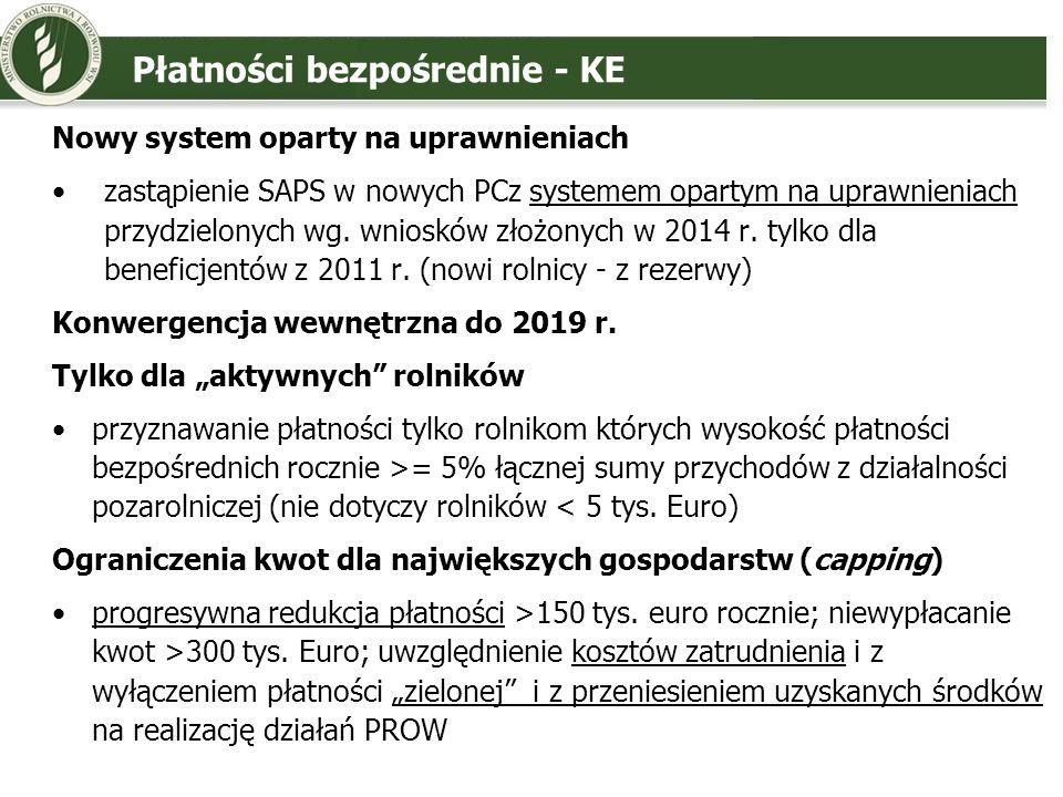 Płatności bezpośrednie - KE Nowa płatność prośrodowiskowa Mechanizm obowiązkowy dla PCz i rolników Obowiązek spełniania jednakowych w całej UE działań mających korzystny wpływ na klimat i środowisko: –dywersyfikacja upraw (min.