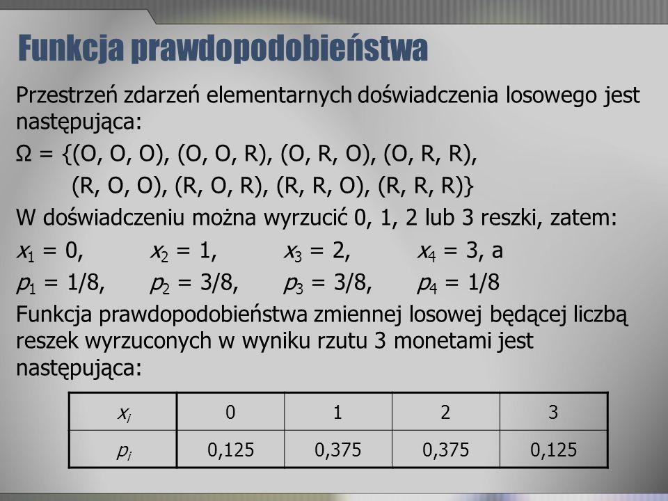 Funkcja prawdopodobieństwa Przestrzeń zdarzeń elementarnych doświadczenia losowego jest następująca: Ω = {(O, O, O), (O, O, R), (O, R, O), (O, R, R),
