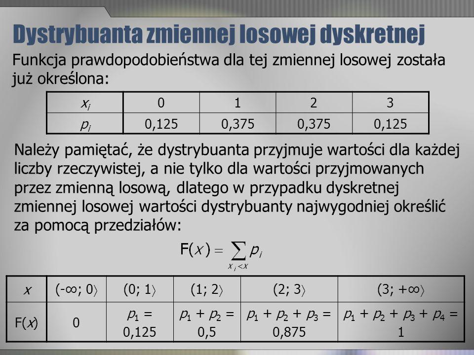 Dystrybuanta zmiennej losowej dyskretnej xixi 0123 pipi 0,1250,375 0,125 Funkcja prawdopodobieństwa dla tej zmiennej losowej została już określona: Na
