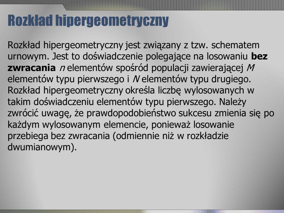 Rozkład hipergeometryczny Rozkład hipergeometryczny jest związany z tzw. schematem urnowym. Jest to doświadczenie polegające na losowaniu bez zwracani