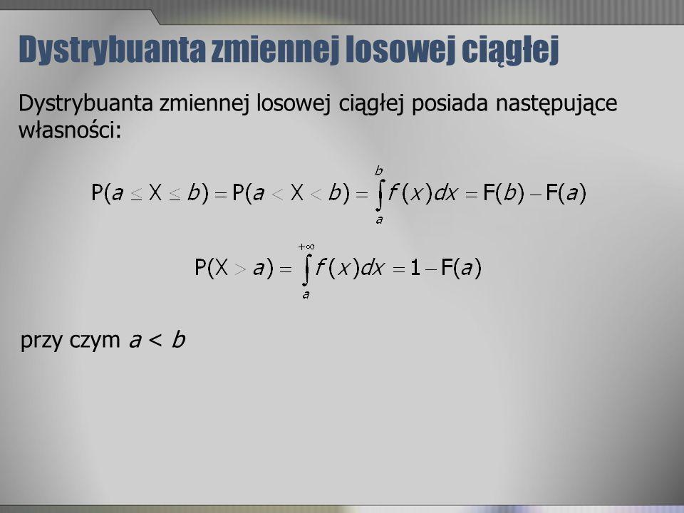 Dystrybuanta zmiennej losowej ciągłej Dystrybuanta zmiennej losowej ciągłej posiada następujące własności: przy czym a < b