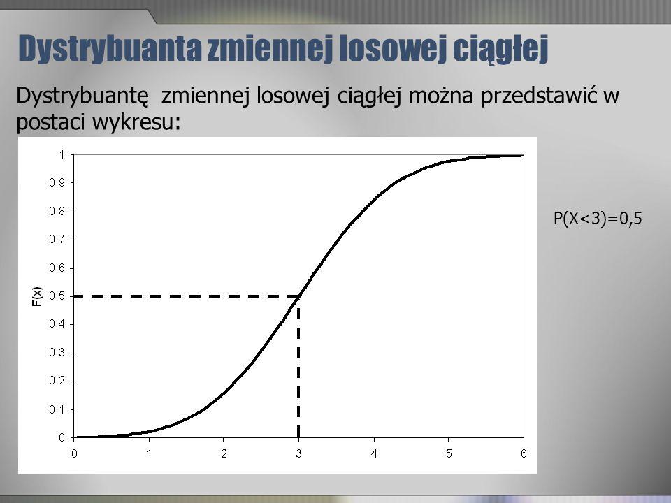 Dystrybuanta zmiennej losowej ciągłej Dystrybuantę zmiennej losowej ciągłej można przedstawić w postaci wykresu: P(X<3)=0,5