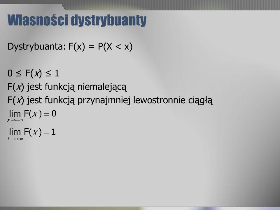 Własności dystrybuanty Dystrybuanta: F(x) = P(X < x) 0 F(x) 1 F(x) jest funkcją niemalejącą F(x) jest funkcją przynajmniej lewostronnie ciągłą