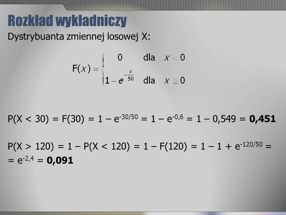 Rozkład wykładniczy Dystrybuanta zmiennej losowej X: P(X < 30) = F(30) = 1 – e -30/50 = 1 – e -0,6 = 1 – 0,549 = 0,451 P(X > 120) = 1 – P(X < 120) = 1
