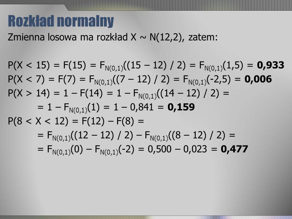 Rozkład normalny Zmienna losowa ma rozkład X ~ N(12,2), zatem: P(X < 15) = F(15) = F N(0,1) ((15 – 12) / 2) = F N(0,1) (1,5) = 0,933 P(X < 7) = F(7) =