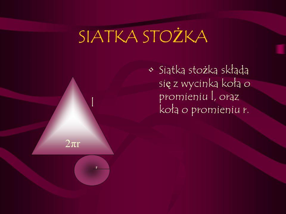 SIATKA STO Ż KA Siatka sto ż ka składa si ę z wycinka koła o promieniu l, oraz koła o promieniu r. 2πr2πr r l