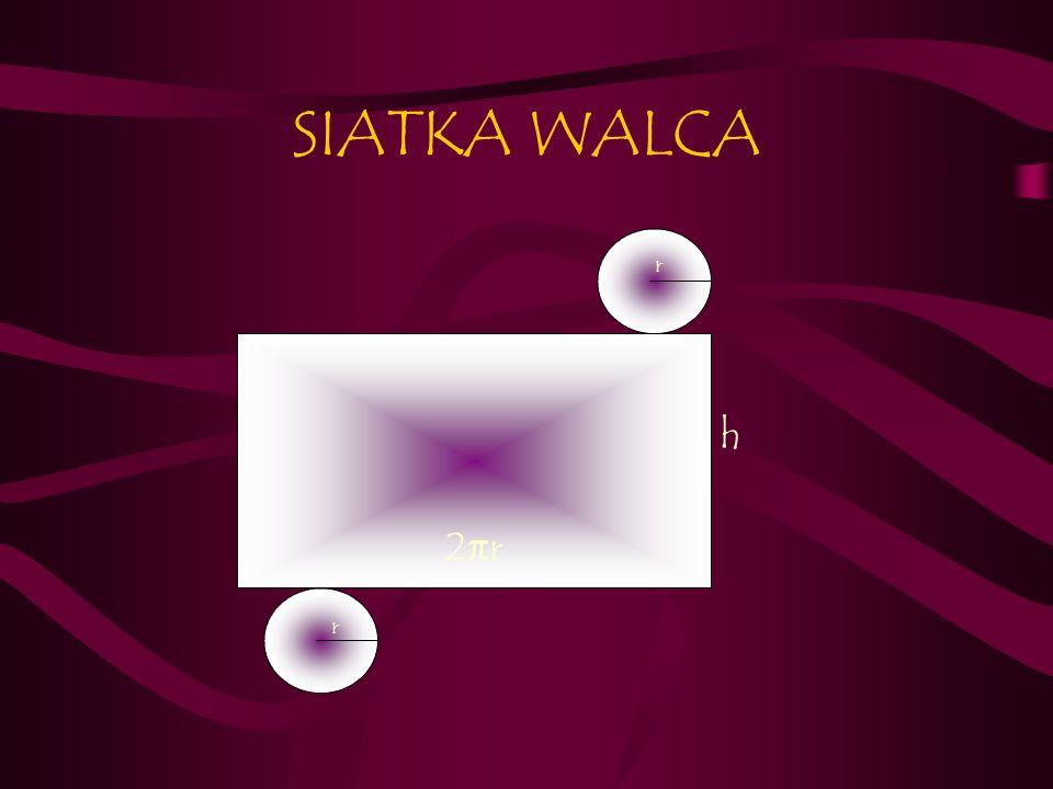 PRZEKRÓJ OSIOWY WALCA Przekrojem osiowym walca jest prostok ą t o wymiarach 2r i h 2r h