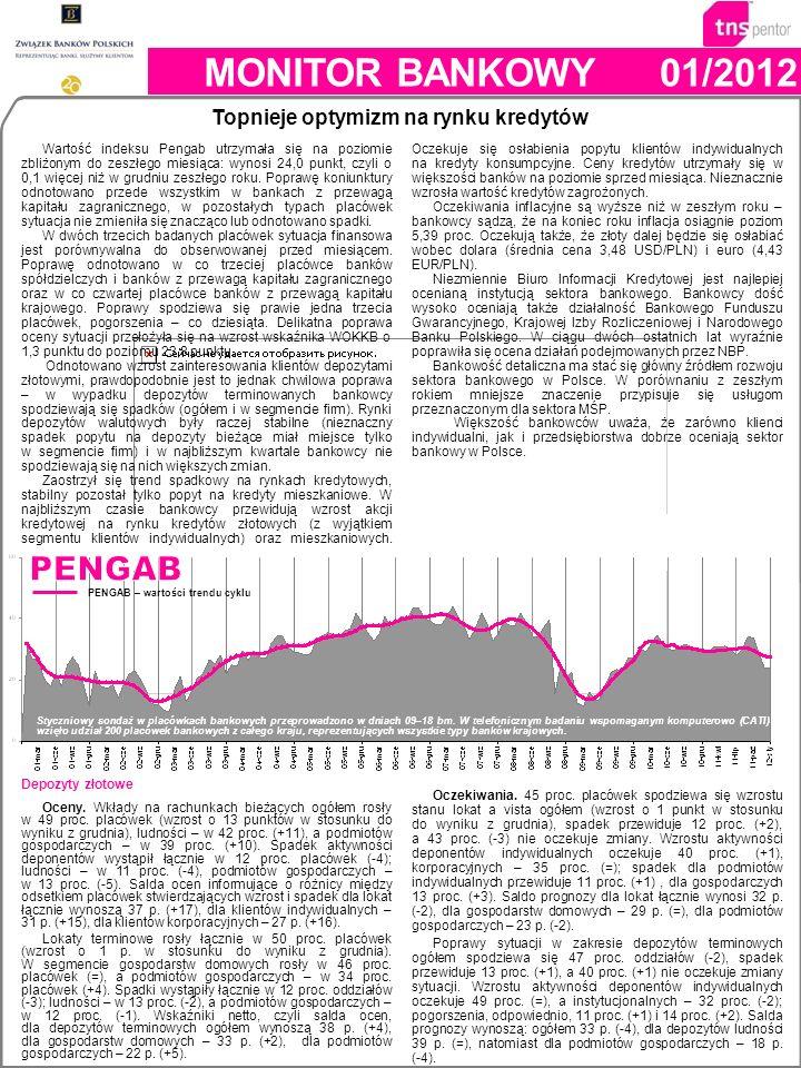 MONITOR BANKOWY01/2012 Grudniowy sondaż w placówkach bankowych przeprowadzono w dniach 8–15 bm.