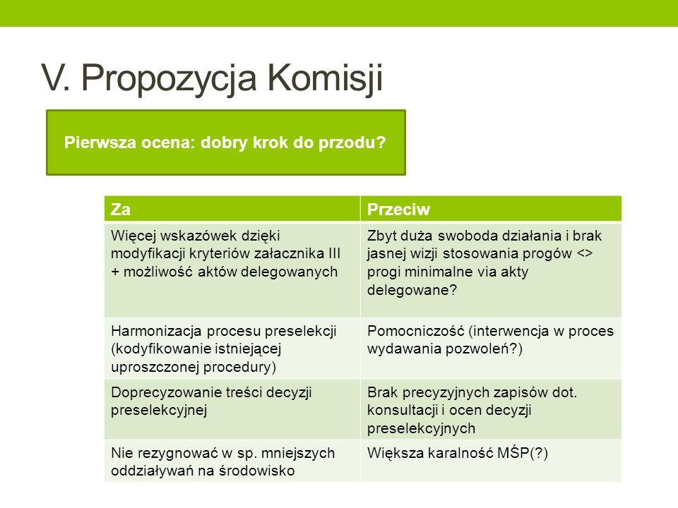 V. Propozycja Komisji Pierwsza ocena: dobry krok do przodu? ZaPrzeciw Więcej wskazówek dzięki modyfikacji kryteriów załacznika III + możliwość aktów d