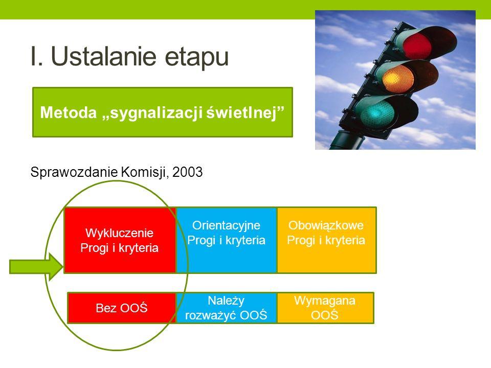 I. Ustalanie etapu Sprawozdanie Komisji, 2003 Metoda sygnalizacji świetlnej Wykluczenie Progi i kryteria Orientacyjne Progi i kryteria Obowiązkowe Pro