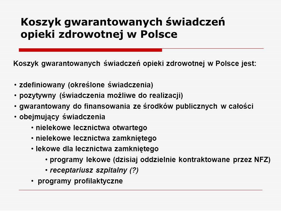 Koszyk gwarantowanych świadczeń opieki zdrowotnej w Polsce KGŚOZ to lista świadczeń obejmująca: nazwę świadczenia określenie dodatkowych elementów identyfikujących świadczenie – o ile jest to istotne z punktu widzenia identyfikacji lub efektywności świadczenia określenie sytuacji klinicznych, w których świadczenie będzie finansowane ze środków publicznych: wskazań, jeżeli powinny być ograniczone w sposób pozytywny, w sposób negatywny, docelowej populacji (np.