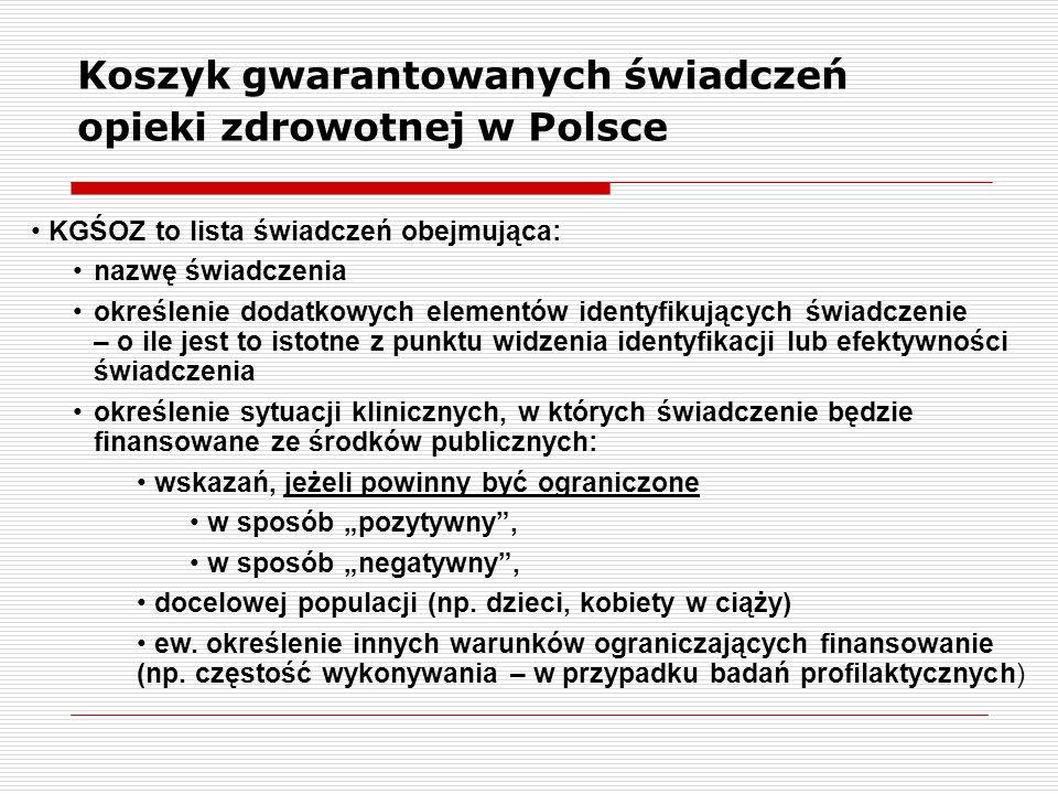 Koszyk gwarantowanych świadczeń opieki zdrowotnej w Polsce KGŚOZ to lista świadczeń obejmująca: nazwę świadczenia określenie dodatkowych elementów ide
