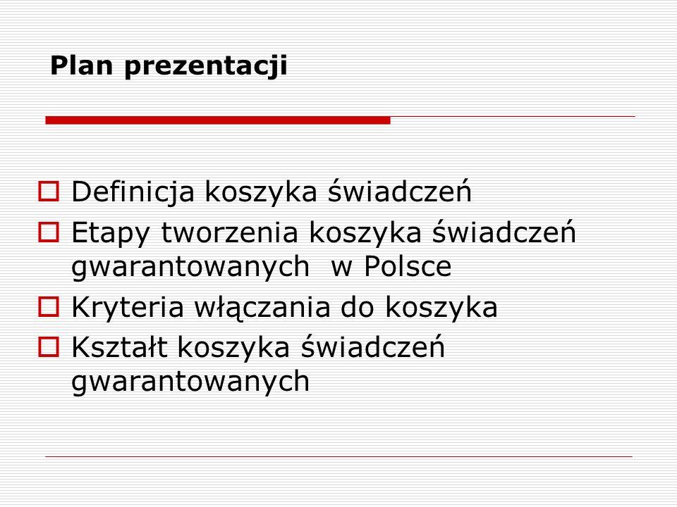 Plan prezentacji Definicja koszyka świadczeń Etapy tworzenia koszyka świadczeń gwarantowanych w Polsce Kryteria włączania do koszyka Kształt koszyka ś