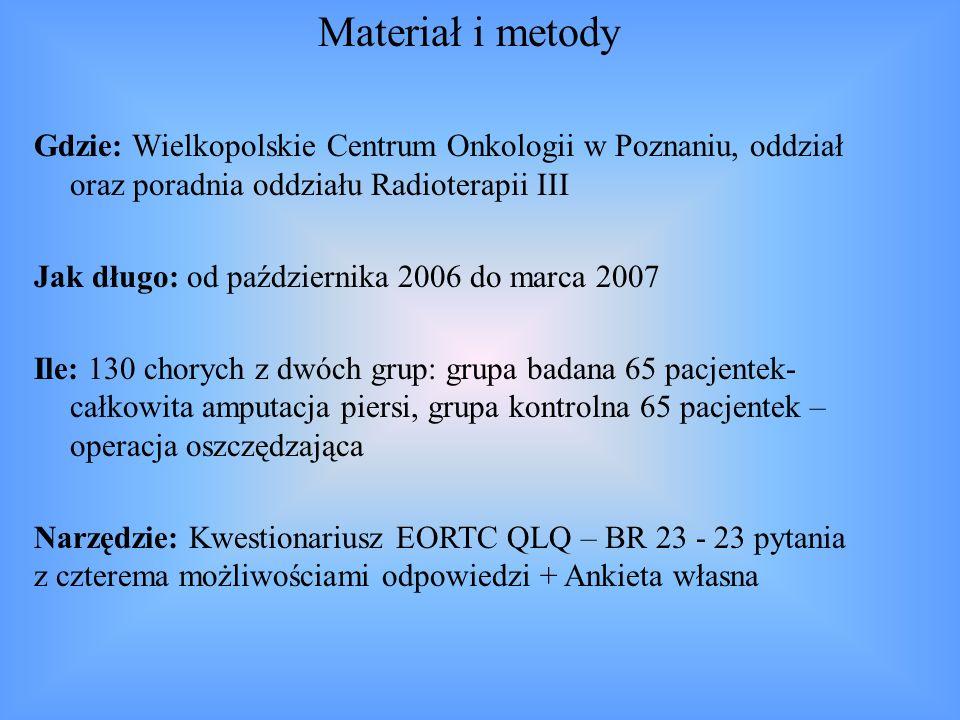Materiał i metody Gdzie: Wielkopolskie Centrum Onkologii w Poznaniu, oddział oraz poradnia oddziału Radioterapii III Jak długo: od października 2006 d