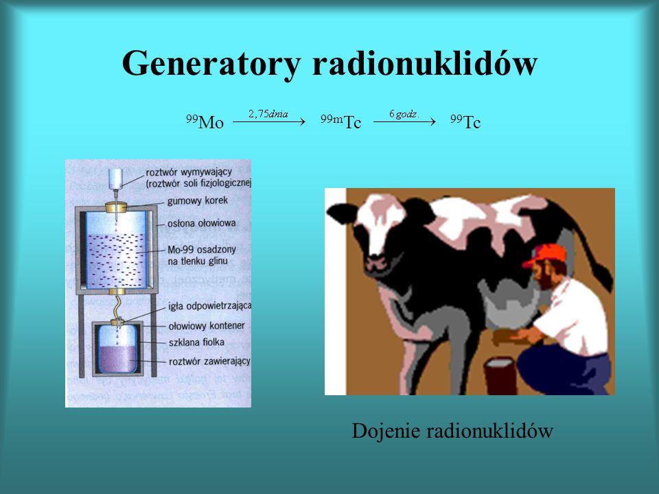 Generatory radionuklidów 99 Mo 99m Tc 99 Tc Dojenie radionuklidów