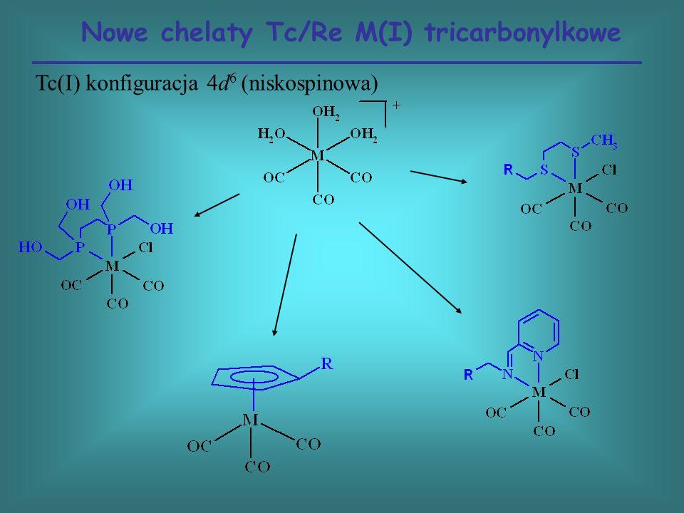 Nowe chelaty Tc/Re M(I) tricarbonylkowe Tc(I) konfiguracja 4d 6 (niskospinowa)