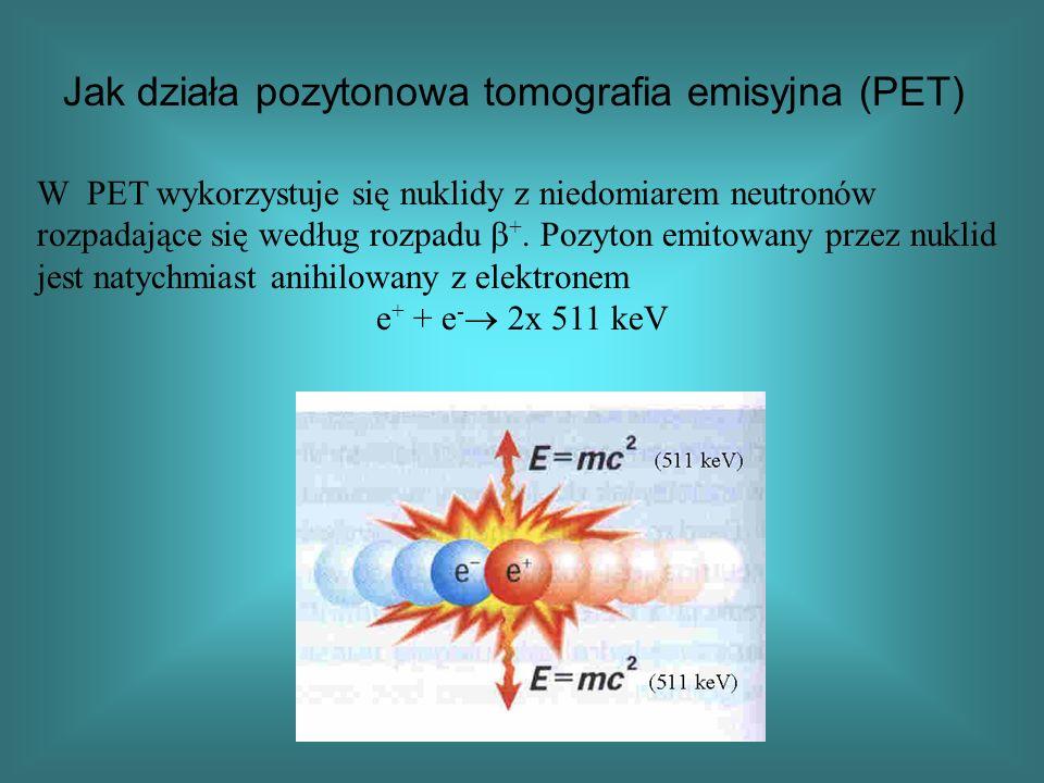 Jak działa pozytonowa tomografia emisyjna (PET) W PET wykorzystuje się nuklidy z niedomiarem neutronów rozpadające się według rozpadu +. Pozyton emito