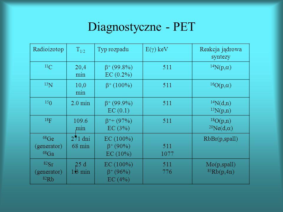 Diagnostyczne - PET RadioizotopT 1/2 Typ rozpadu E( ) keV Reakcja jądrowa syntezy 11 C20,4 min + (99.8%) EC (0.2%) 511 14 N(p, ) 13 N10,0 min + (100%)