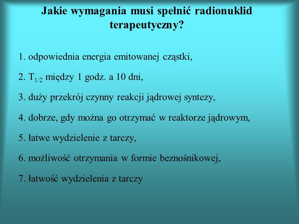 Jakie wymagania musi spełnić radionuklid terapeutyczny? 1. odpowiednia energia emitowanej cząstki, 2. T 1/2 między 1 godz. a 10 dni, 3. duży przekrój