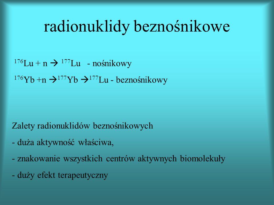 radionuklidy beznośnikowe 176 Lu + n 177 Lu - nośnikowy 176 Yb +n 177 Yb 177 Lu - beznośnikowy Zalety radionuklidów beznośnikowych - duża aktywność właściwa, - znakowanie wszystkich centrów aktywnych biomolekuły - duży efekt terapeutyczny