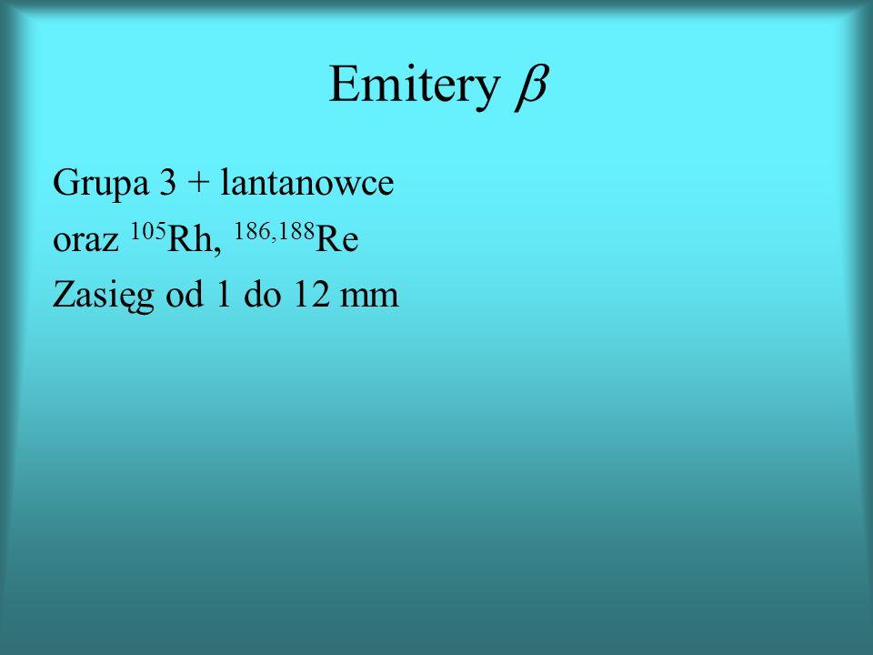 Emitery Grupa 3 + lantanowce oraz 105 Rh, 186,188 Re Zasięg od 1 do 12 mm