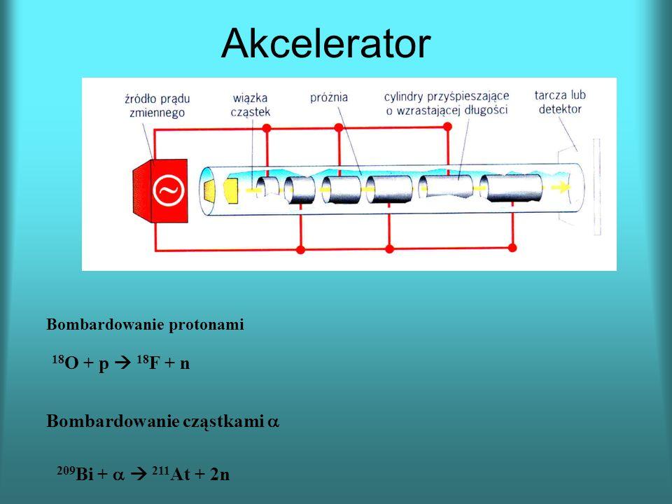 Akcelerator Bombardowanie protonami 18 O + p 18 F + n Bombardowanie cząstkami 209 Bi + 211 At + 2n