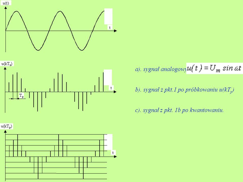 a). sygnał analogowy b). sygnał z pkt.1 po próbkowaniu u(kT p ) c). sygnał z pkt. 1b po kwantowaniu.