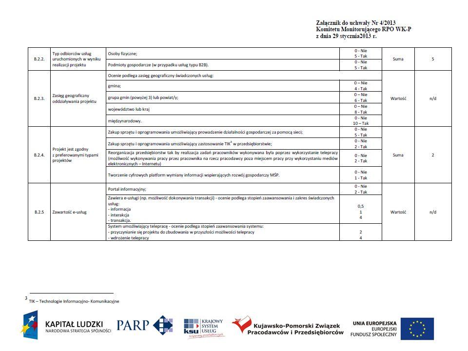 Kujawsko-Pomorska Sieć Punktów Konsultacyjnych KSU