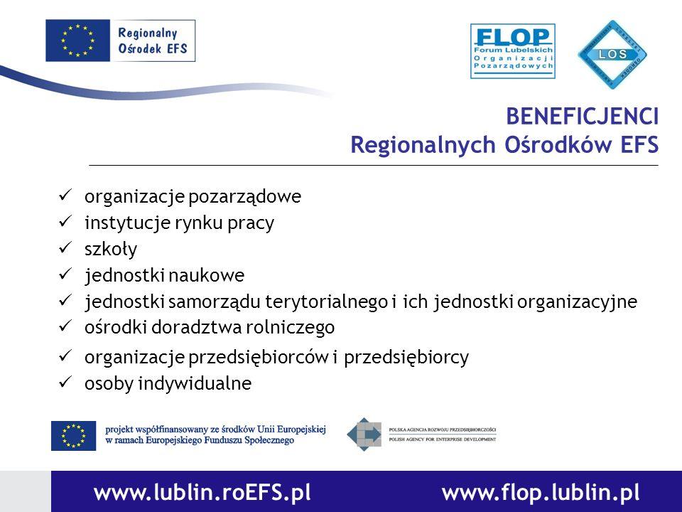 BENEFICJENCI Regionalnych Ośrodków EFS organizacje pozarządowe instytucje rynku pracy szkoły jednostki naukowe jednostki samorządu terytorialnego i ic