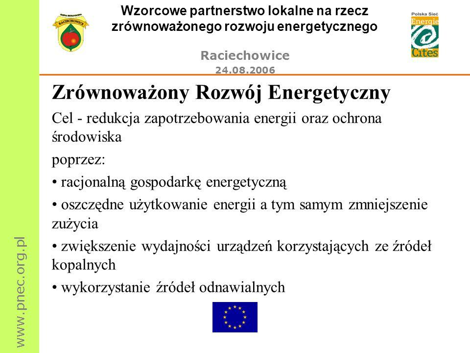 www.pnec.org.pl Wzorcowe partnerstwo lokalne na rzecz zrównoważonego rozwoju energetycznego Raciechowice 24.08.2006 Zrównoważony Rozwój Energetyczny C